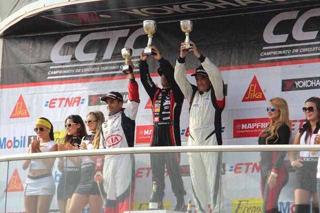 Salvador Ricci - TC 2000